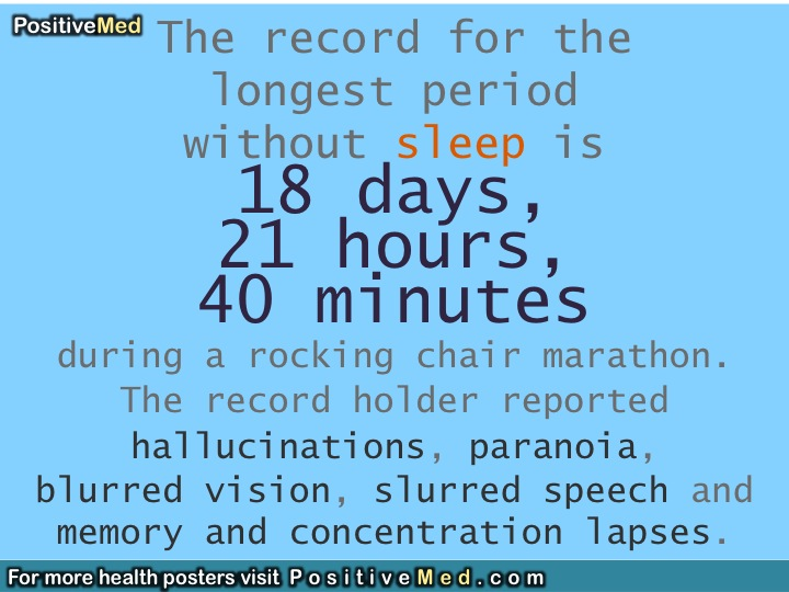 The record for the longest period without sleep