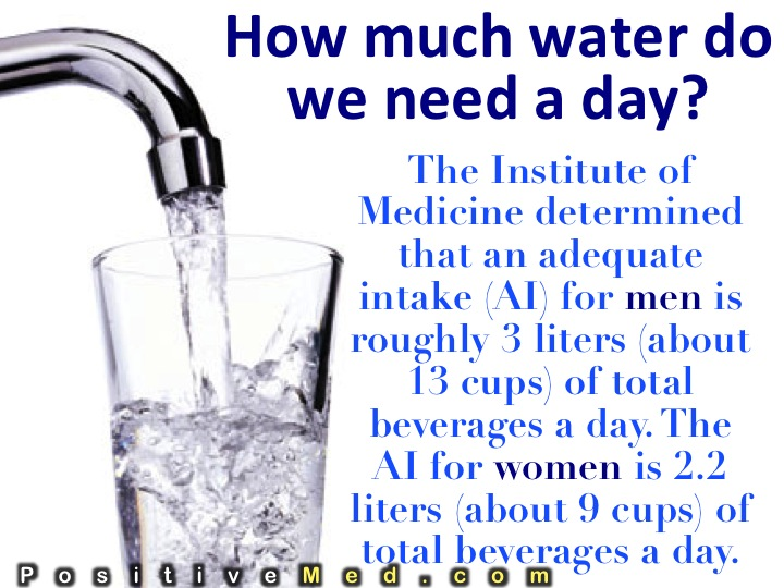 How Water Affects Your Body? How Much Water Do We Need?