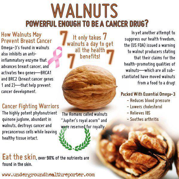 Amazing Walnuts