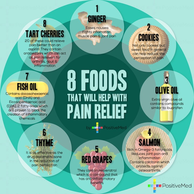 8 foods for pain relief