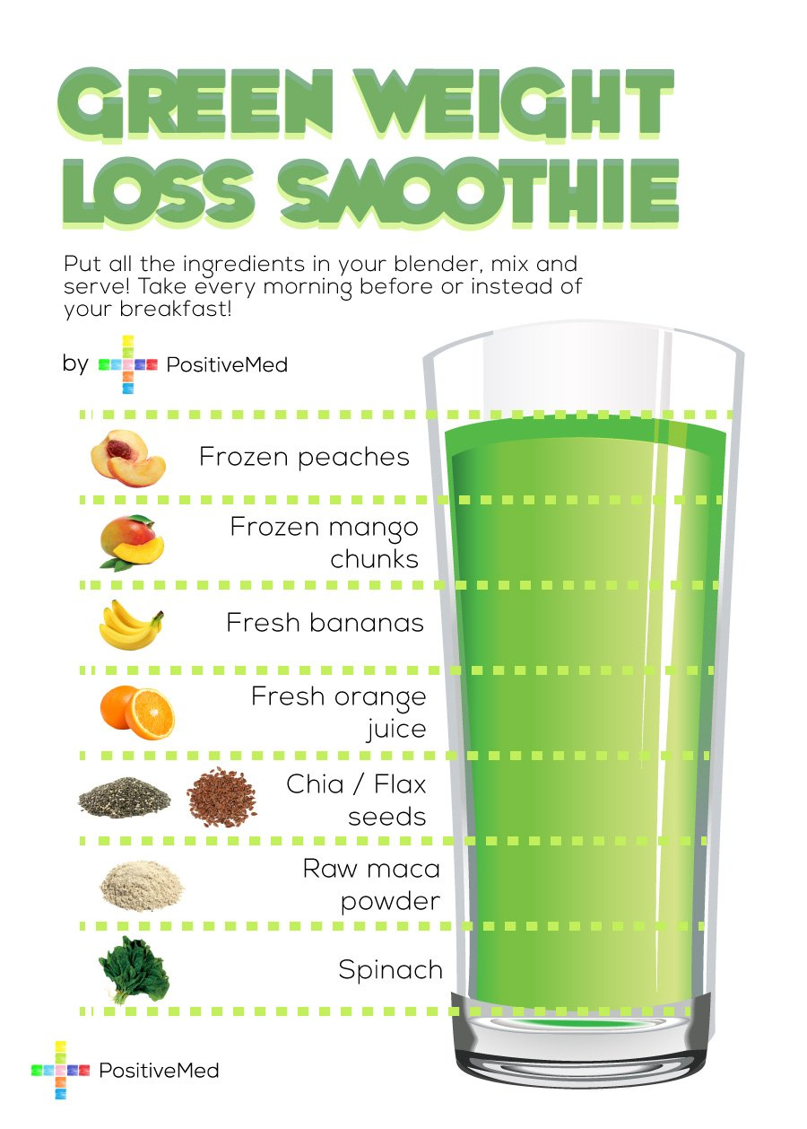 Green Weight Loss Smoothie!