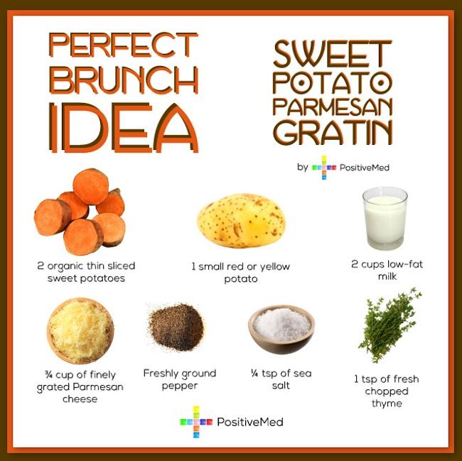 Perfect brunch idea