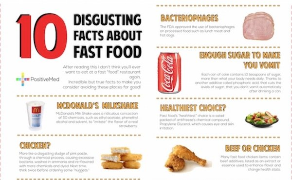 Seven Creepiest Food Facts