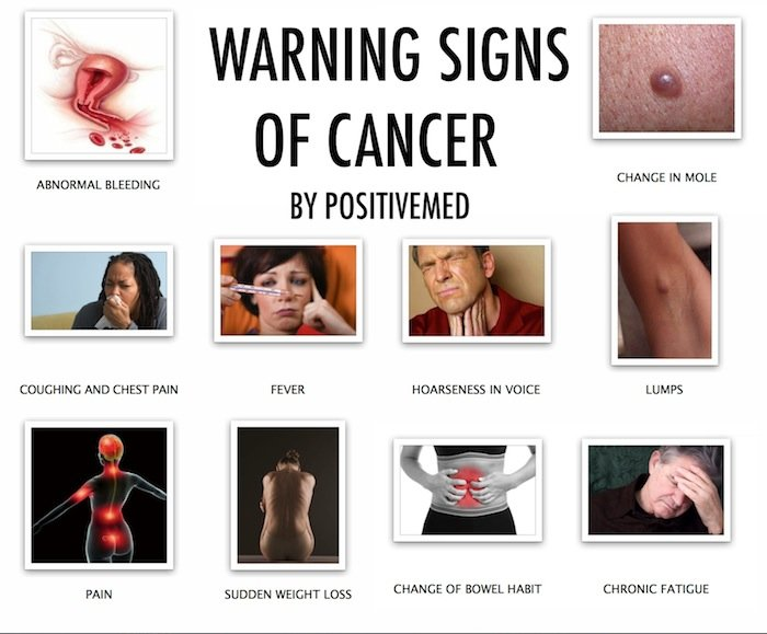 Warning Signs of Cancer