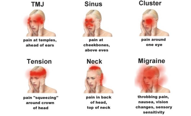 How to Recognize Which Headache is Dangerous