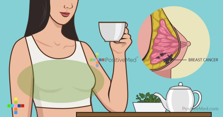 Iron Plus THIS Chinese Herb Kills More Than 90% Of Breast Cancer Cells In 16 Hours