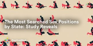The Most Searched Sex Positions by State Study Reveals