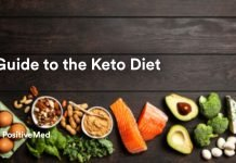 A Guide to the Keto Diet.