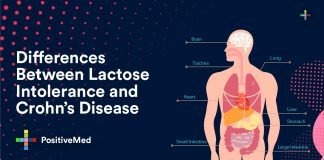 Differences Between Lactose Intolerance and Crohn's Disease