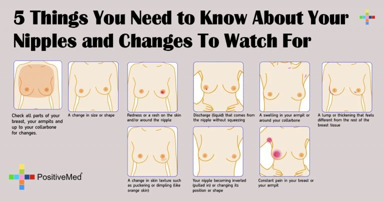 5 Things You Need to Know About Your Nipples and Changes To Watch For