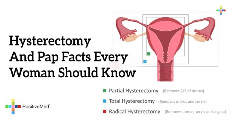 Hysterectomy and Pap Facts Every Woman Should Know