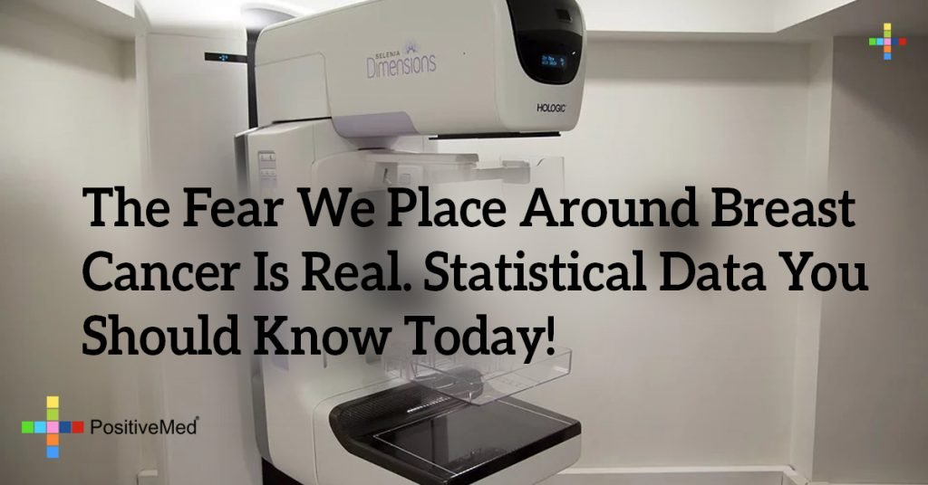 The Fear We Place Around Breast Cancer Is Real. Statistical Data You Should Know Today!