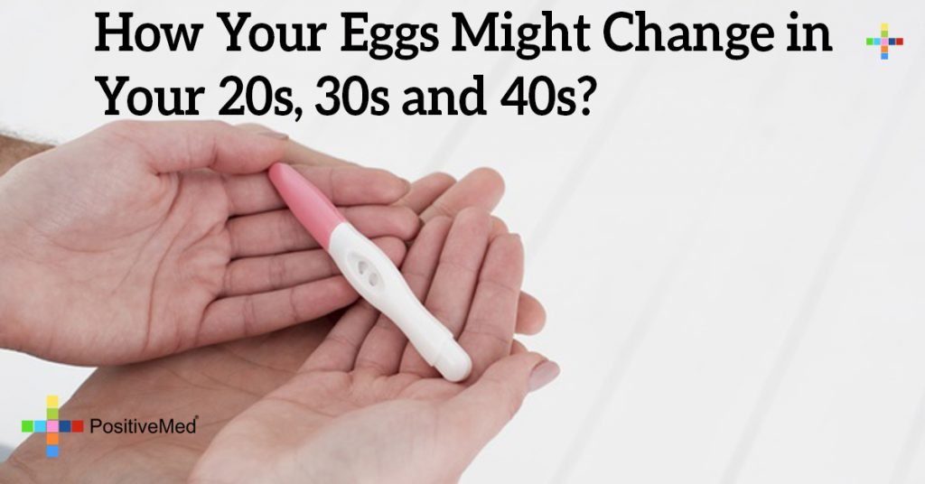How Your Eggs Might Change in Your 20s, 30s and 40s?