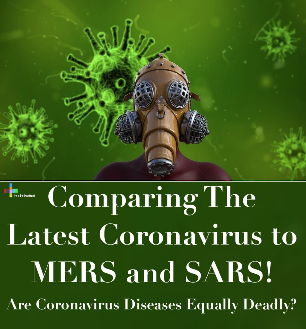 Comparing The Latest Coronavirus to MERS and SARS!