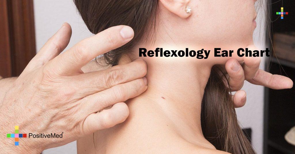 Reflexology Ear Chart
