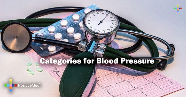 Categories for Blood Pressure