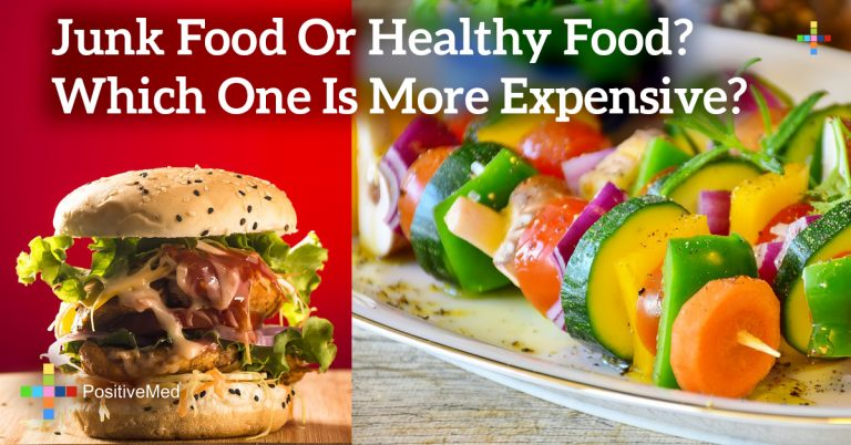 Junk food or healthy food? Which one is more expensive?